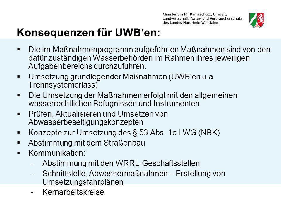 Konsequenzen für UWB'en: