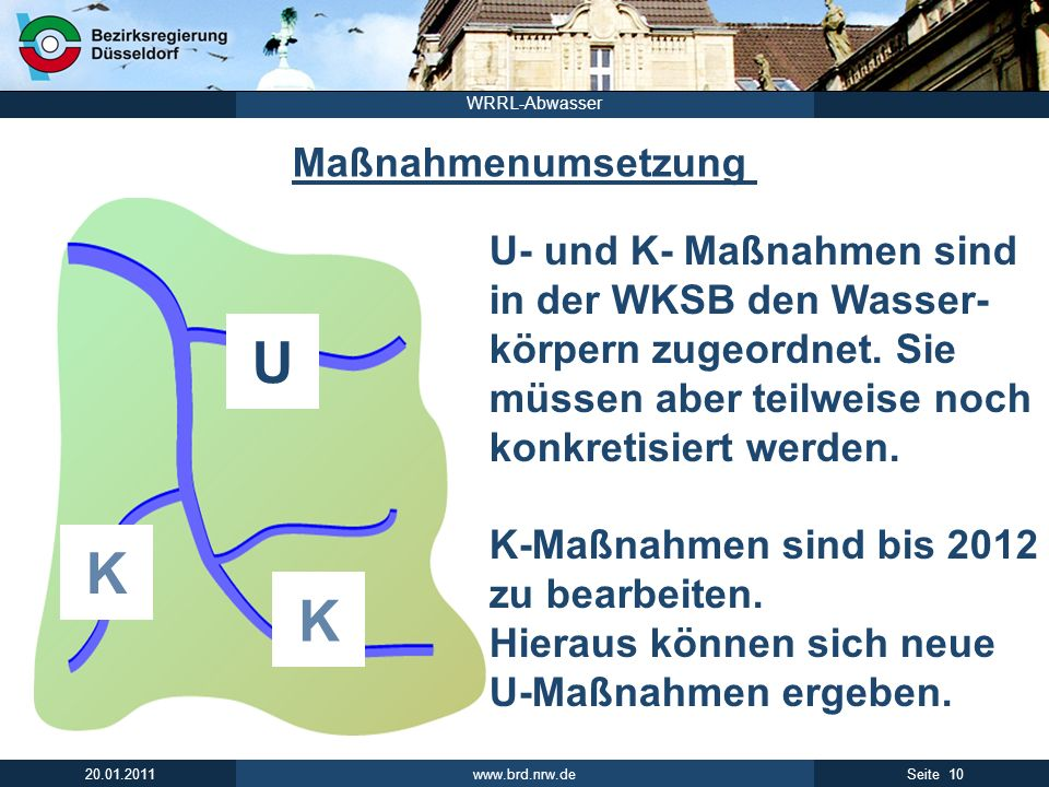 U K Maßnahmenumsetzung U- und K- Maßnahmen sind