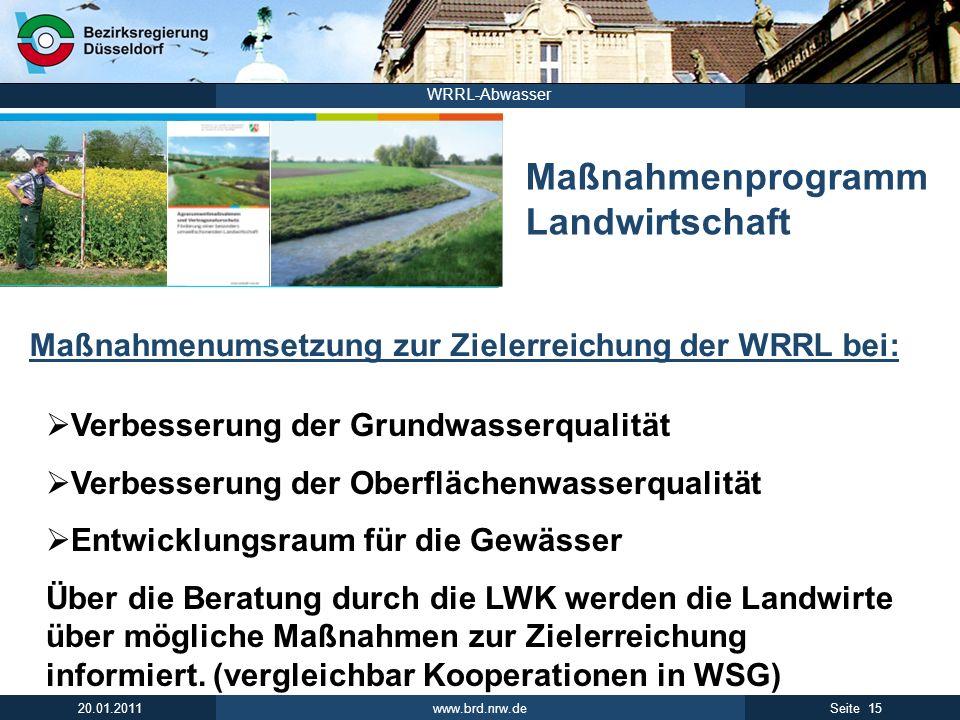 Maßnahmenprogramm Landwirtschaft
