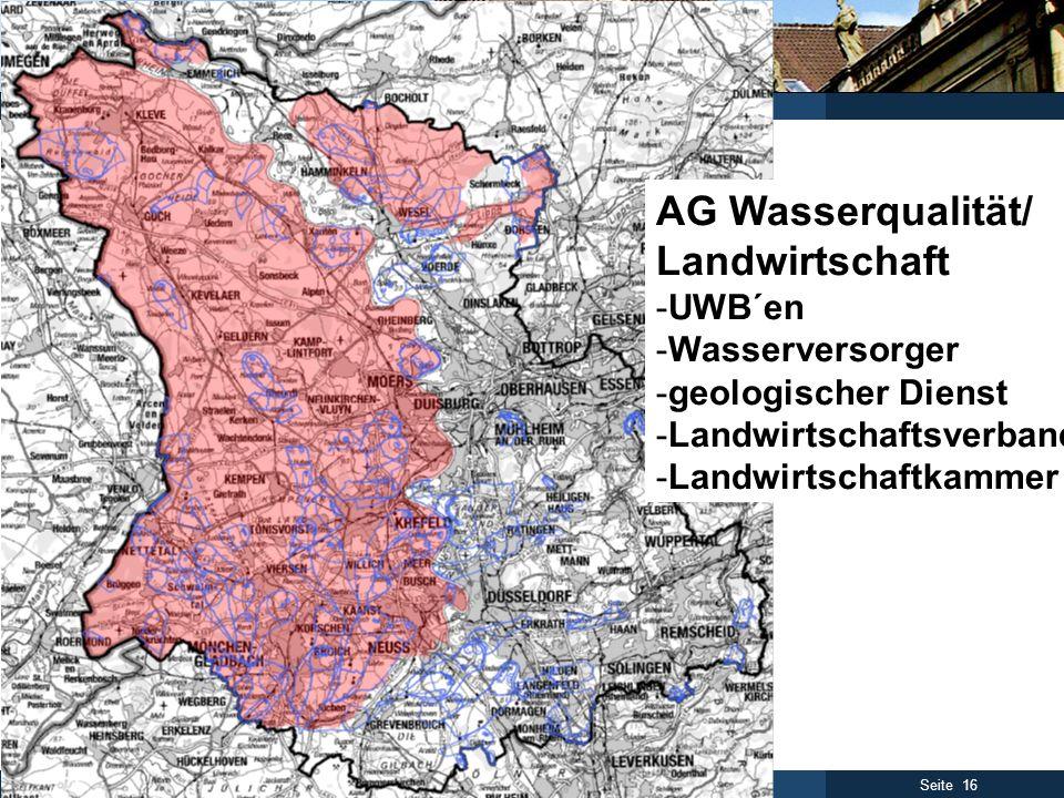 AG Wasserqualität/ Landwirtschaft UWB´en Wasserversorger
