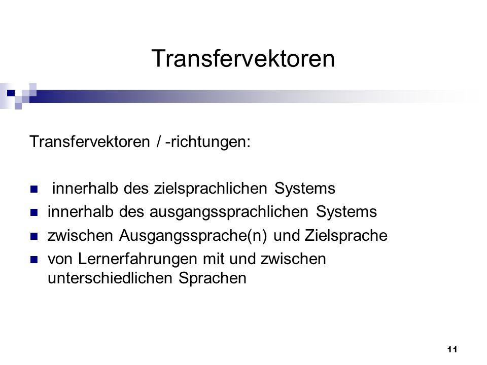 Transfervektoren Transfervektoren / -richtungen: