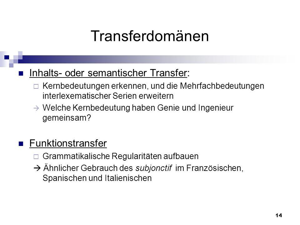 Transferdomänen Inhalts- oder semantischer Transfer: Funktionstransfer