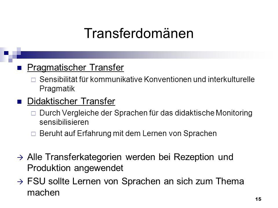 Transferdomänen Pragmatischer Transfer Didaktischer Transfer