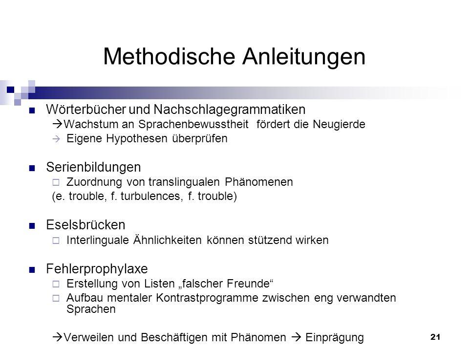 Methodische Anleitungen