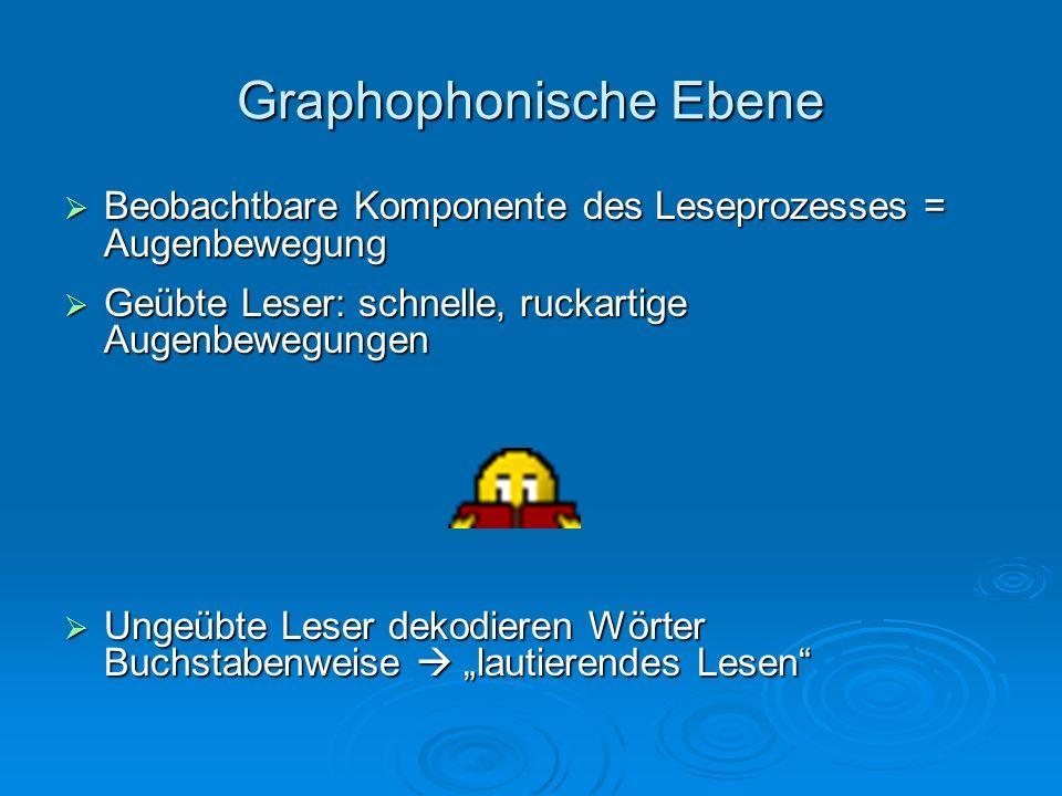 Graphophonische Ebene