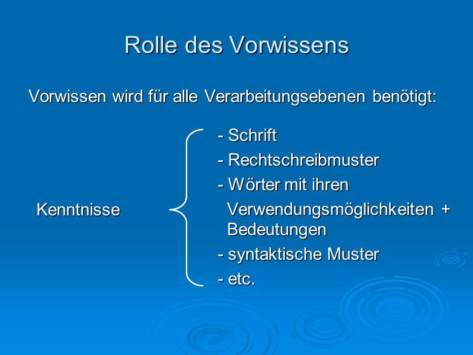 Rolle des Vorwissens Vorwissen wird für alle Verarbeitungsebenen benötigt: - Schrift. - Rechtschreibmuster.