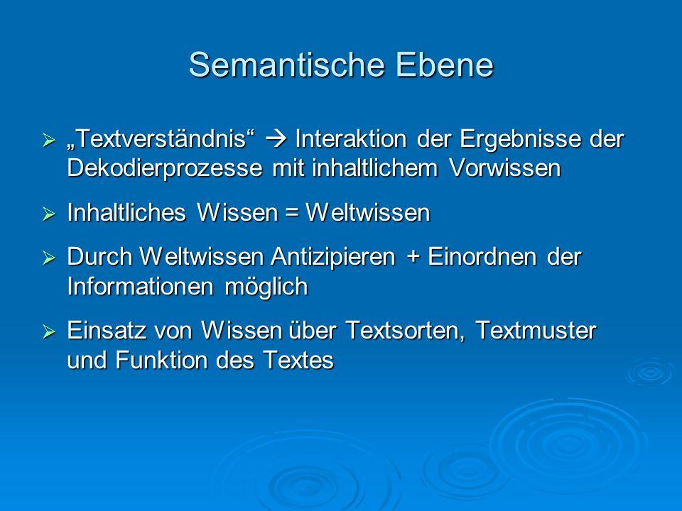 """Semantische Ebene """"Textverständnis  Interaktion der Ergebnisse der Dekodierprozesse mit inhaltlichem Vorwissen."""