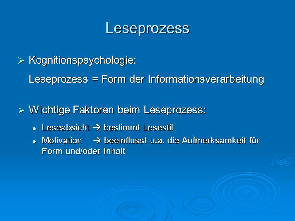 Leseprozess Kognitionspsychologie: