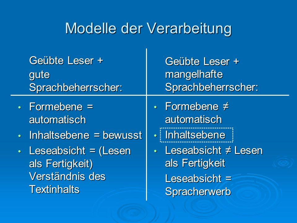 Modelle der Verarbeitung