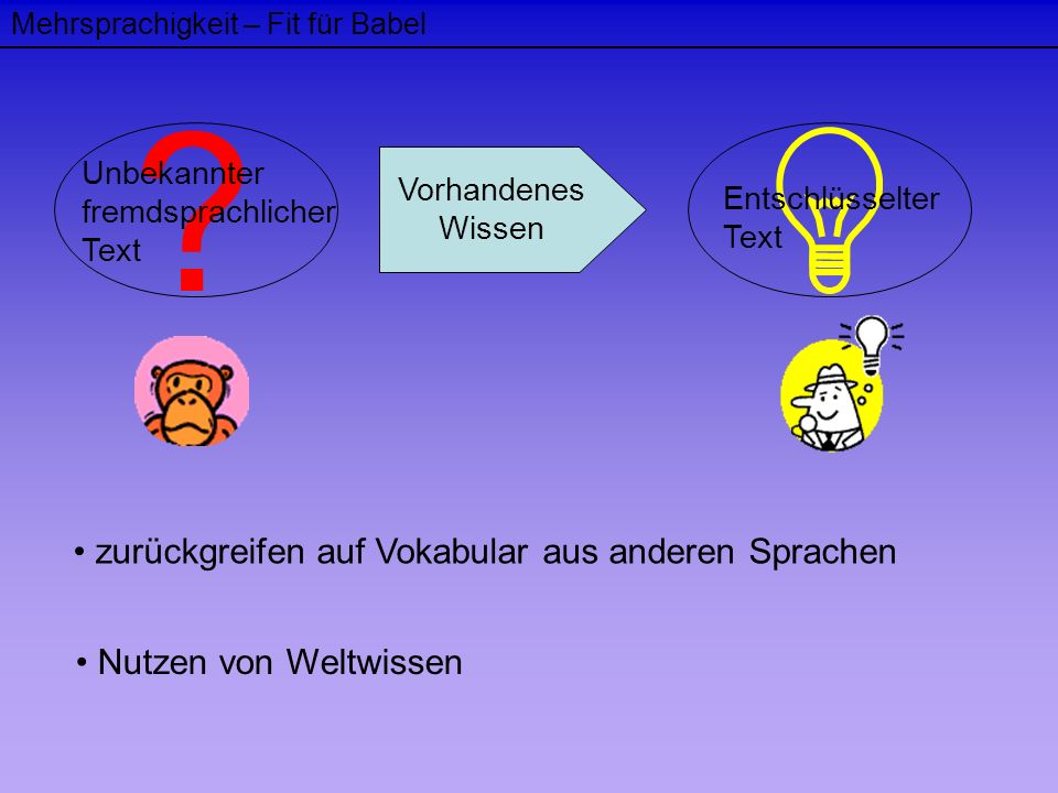 zurückgreifen auf Vokabular aus anderen Sprachen