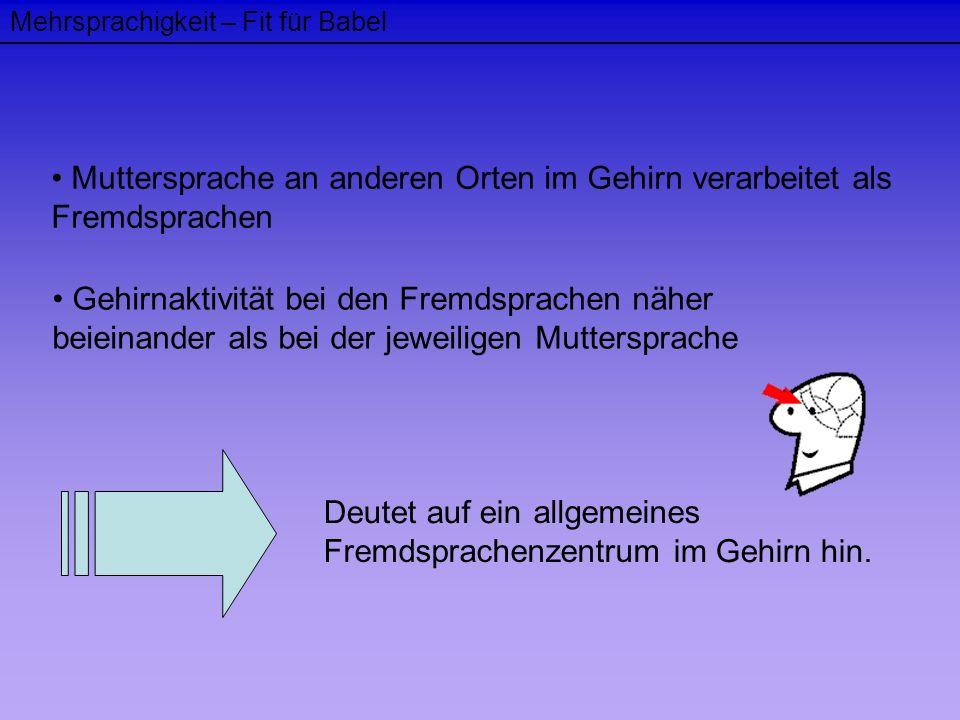 Muttersprache an anderen Orten im Gehirn verarbeitet als Fremdsprachen
