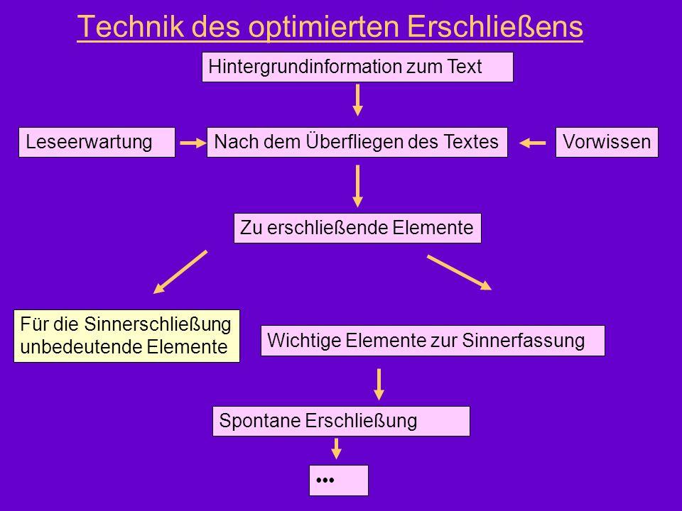 Technik des optimierten Erschließens