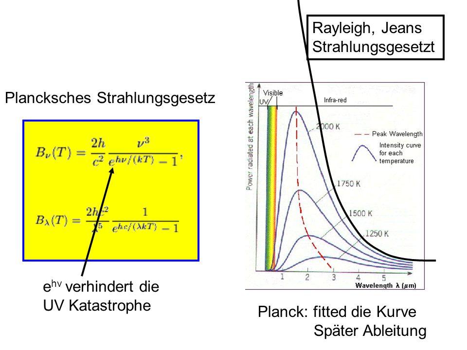 Rayleigh, Jeans Strahlungsgesetzt. Plancksches Strahlungsgesetz. ehv verhindert die. UV Katastrophe.