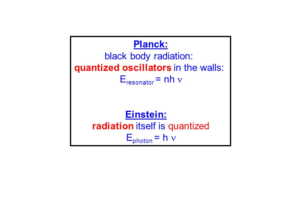 quantized oscillators in the walls: Eresonator = nh 