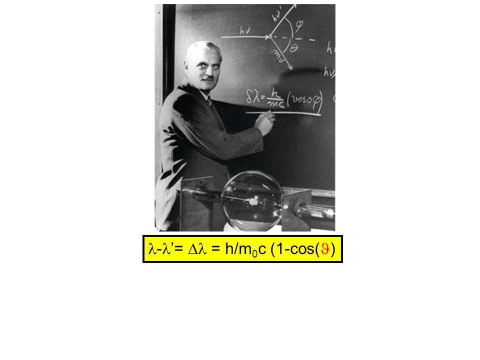 -'=  = h/m0c (1-cos()