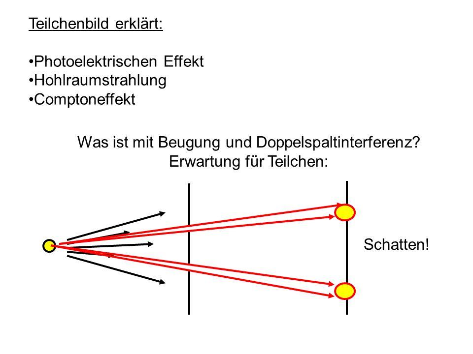 Teilchenbild erklärt: Photoelektrischen Effekt Hohlraumstrahlung