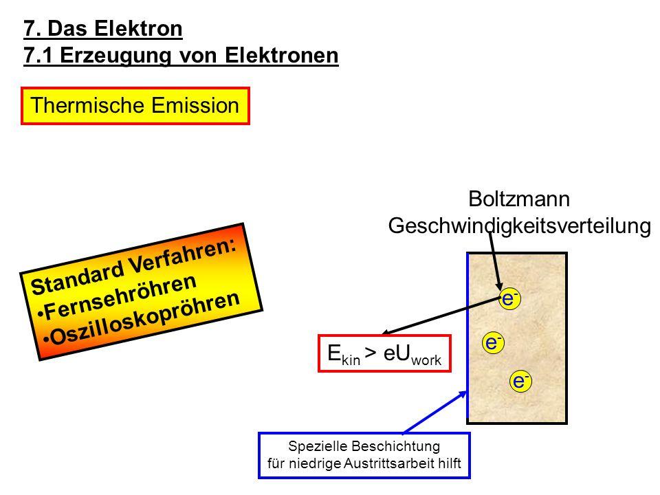 7.1 Erzeugung von Elektronen