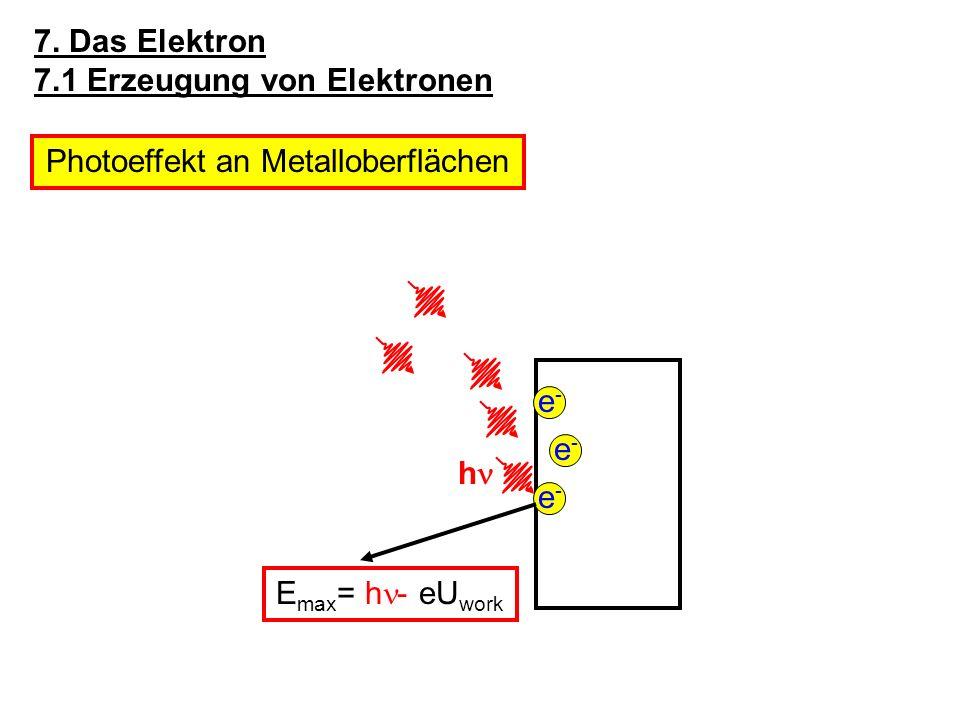 Photoeffekt an Metalloberflächen