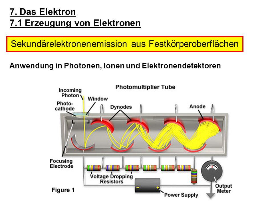 Anwendung in Photonen, Ionen und Elektronendetektoren
