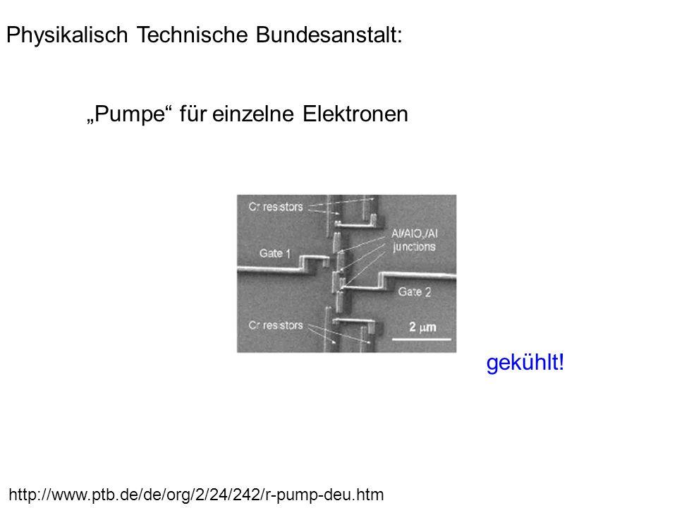 Physikalisch Technische Bundesanstalt: