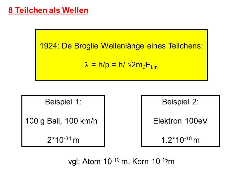 1924: De Broglie Wellenlänge eines Teilchens: