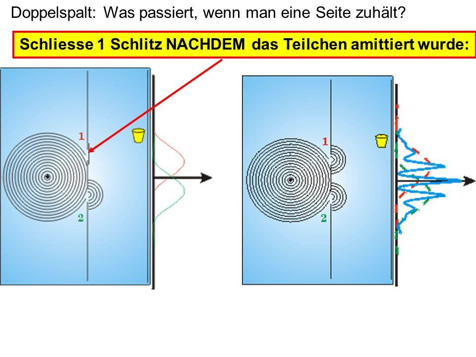 Schliesse 1 Schlitz NACHDEM das Teilchen amittiert wurde: