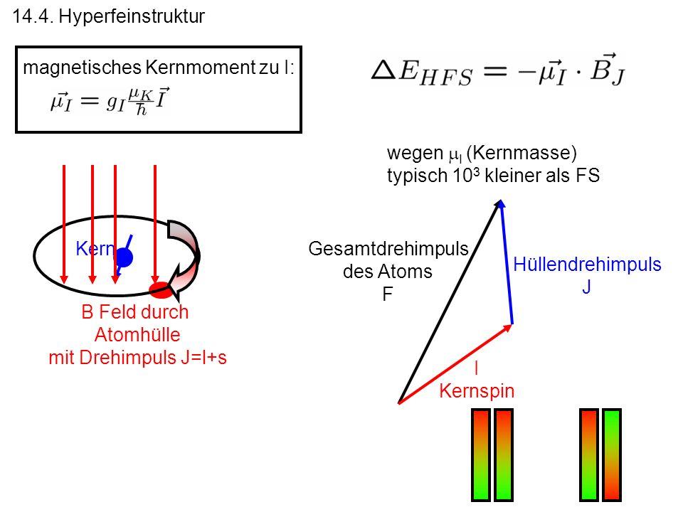 14.4. Hyperfeinstruktur magnetisches Kernmoment zu I: wegen mI (Kernmasse) typisch 103 kleiner als FS.