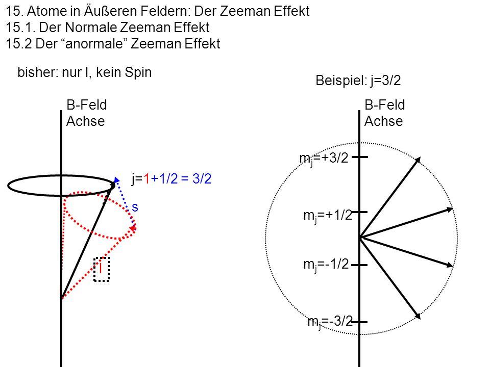 15. Atome in Äußeren Feldern: Der Zeeman Effekt