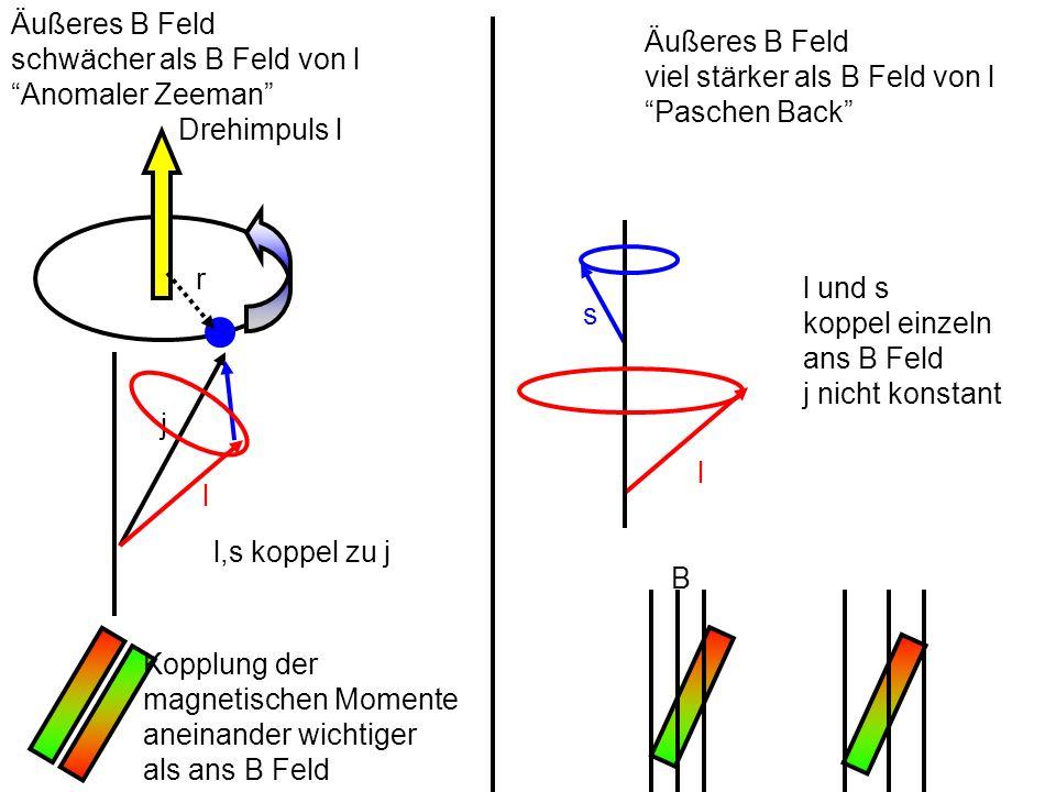Äußeres B Feld schwächer als B Feld von l. Anomaler Zeeman Äußeres B Feld. viel stärker als B Feld von l.