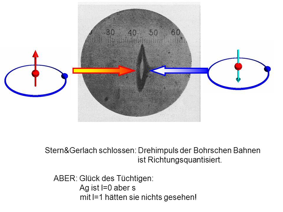 Stern&Gerlach schlossen: Drehimpuls der Bohrschen Bahnen