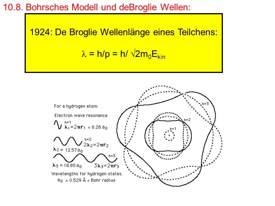 10.8. Bohrsches Modell und deBroglie Wellen:
