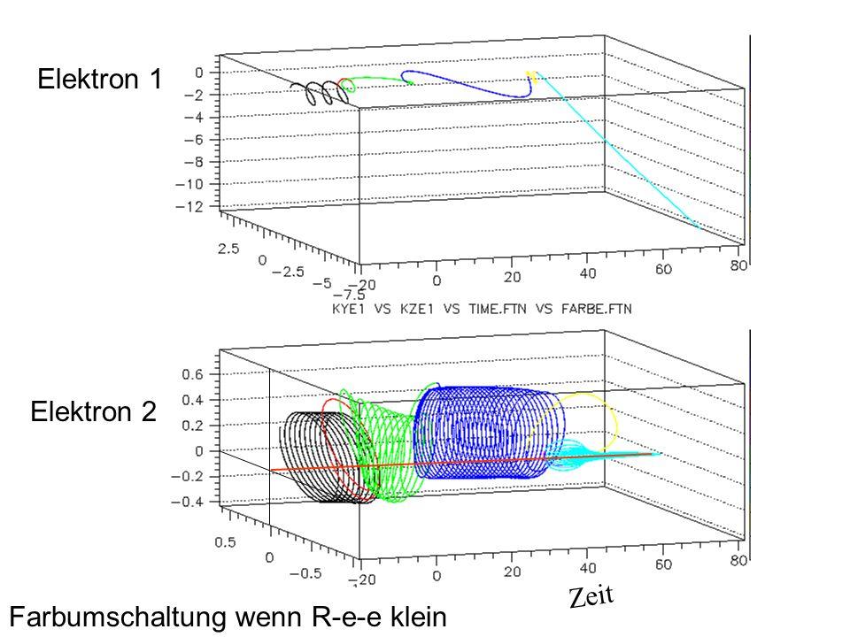 Elektron 1 Elektron 2 Zeit Farbumschaltung wenn R-e-e klein