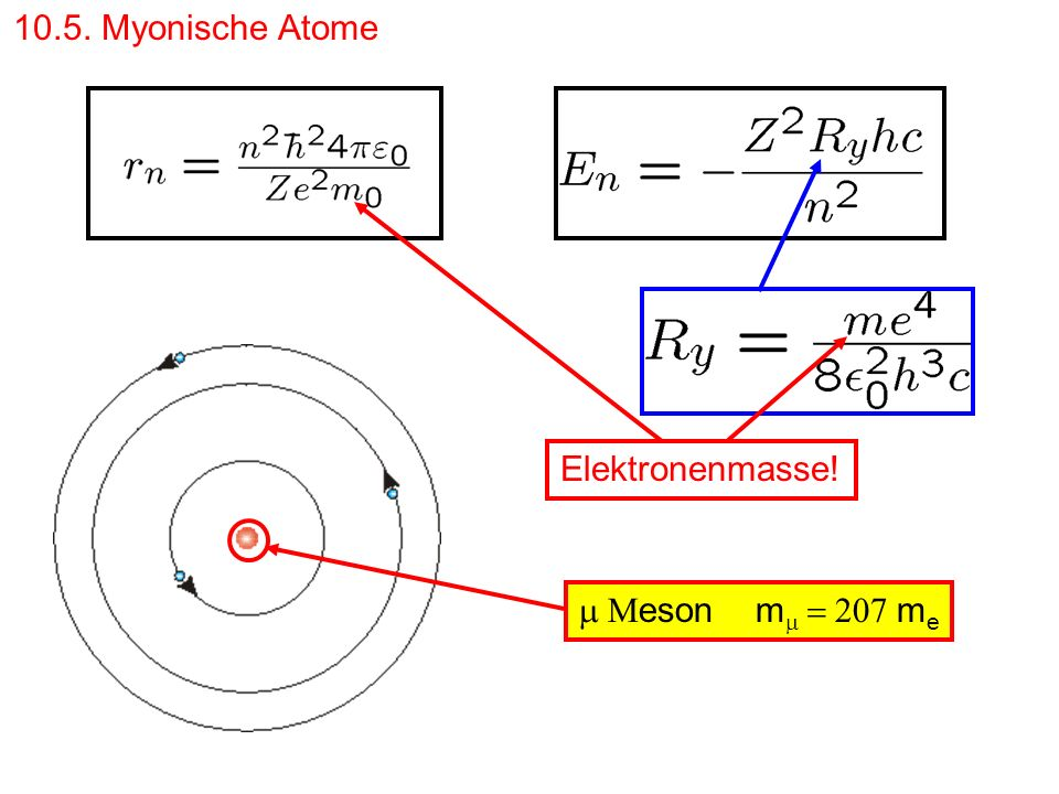 10.5. Myonische Atome Elektronenmasse! m Meson mm = 207 me