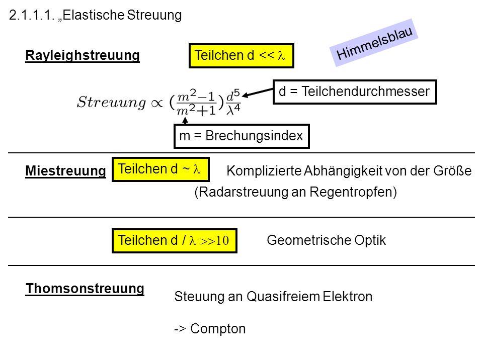 """2.1.1.1. """"Elastische Streuung Himmelsblau. Rayleighstreuung. Teilchen d << l. d = Teilchendurchmesser."""
