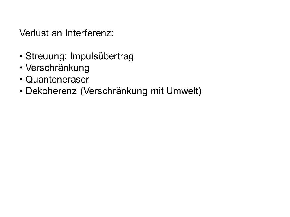 Verlust an Interferenz: