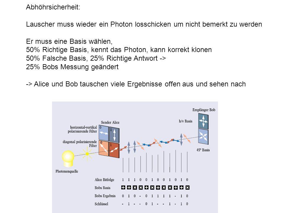 Abhöhrsicherheit: Lauscher muss wieder ein Photon losschicken um nicht bemerkt zu werden. Er muss eine Basis wählen,