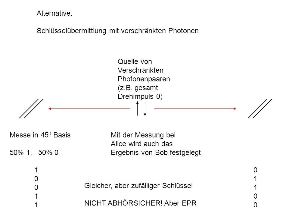 Alternative: Schlüsselübermittlung mit verschränkten Photonen. Quelle von. Verschränkten. Photonenpaaren.