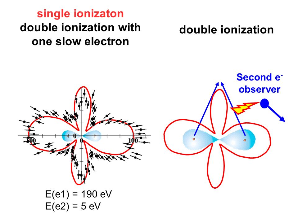double ionization with one slow electron