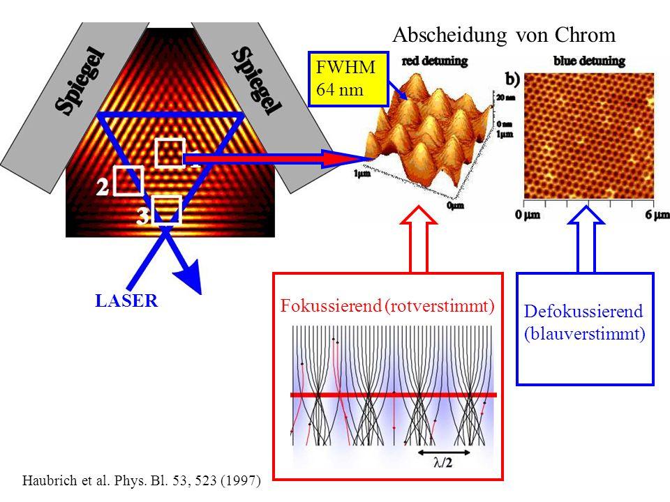 Abscheidung von Chrom FWHM 64 nm LASER Fokussierend (rotverstimmt)