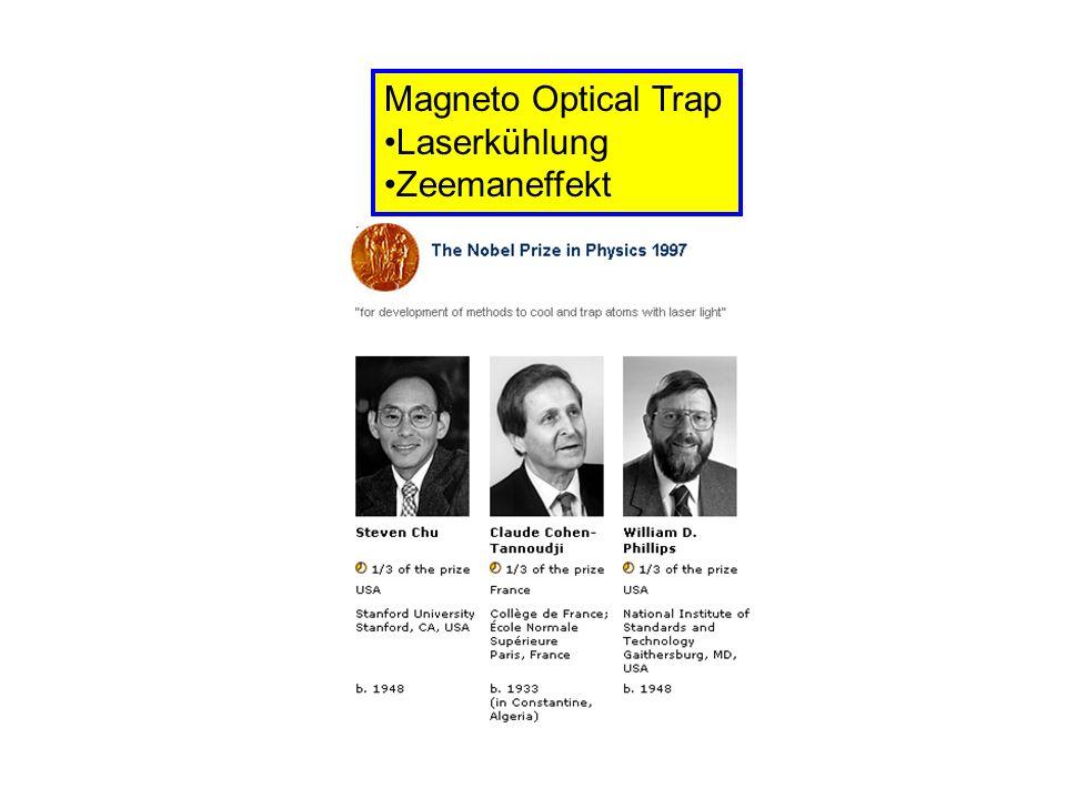 Magneto Optical Trap Laserkühlung Zeemaneffekt