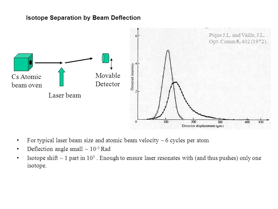 Isotope Separation by Beam Deflection