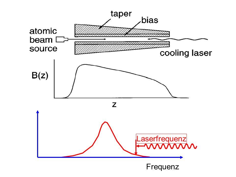 Frequenz Laserfrequenz