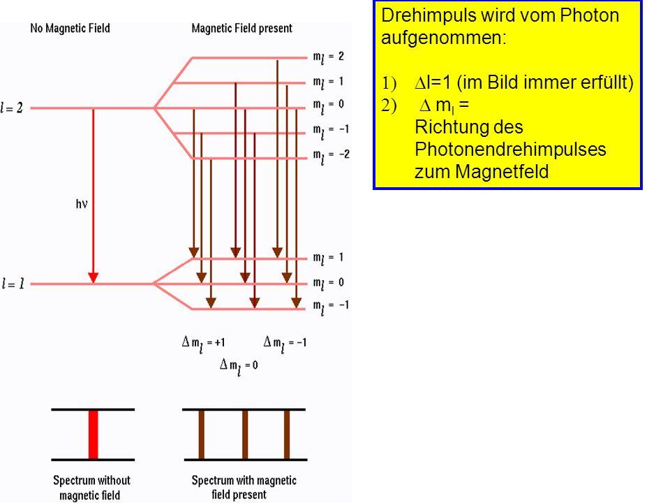 Drehimpuls wird vom Photon