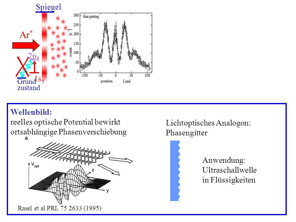 Ar* Spiegel 2p8 1s5 Wellenbild: reelles optische Potential bewirkt