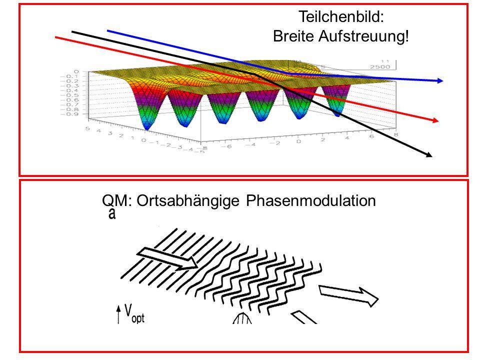 QM: Ortsabhängige Phasenmodulation