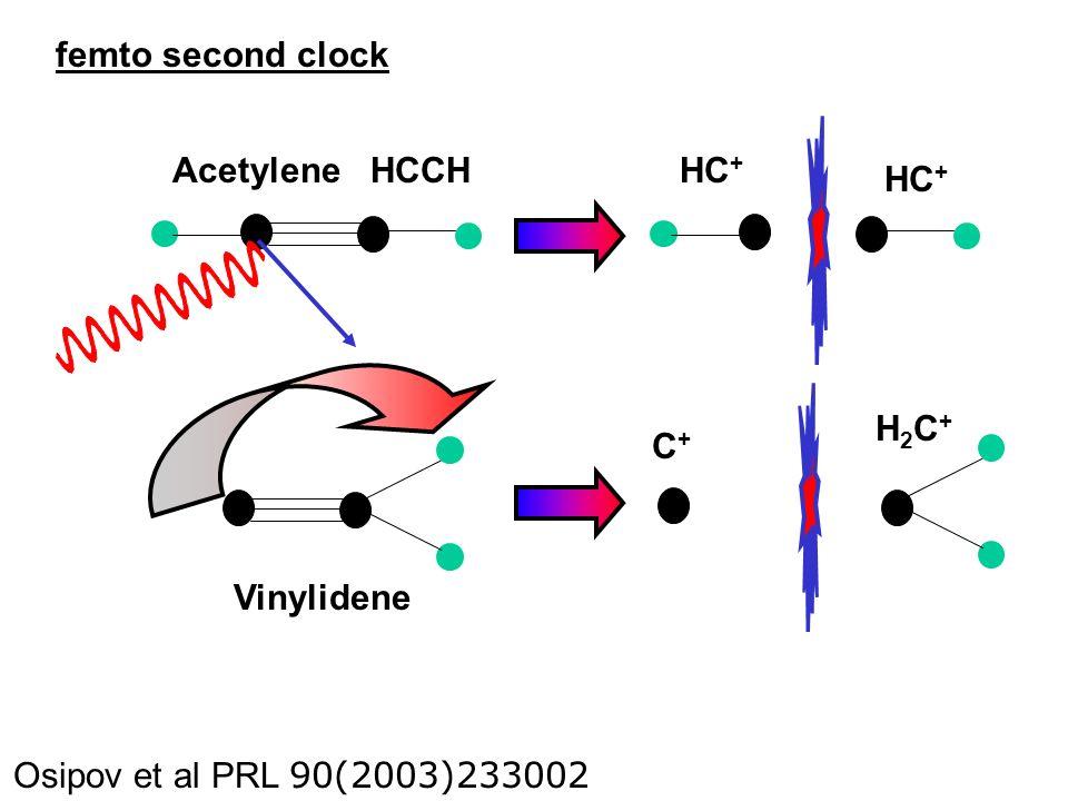 femto second clock HC+ Acetylene HCCH Vinylidene C+ H2C+ Osipov et al PRL 90(2003)233002