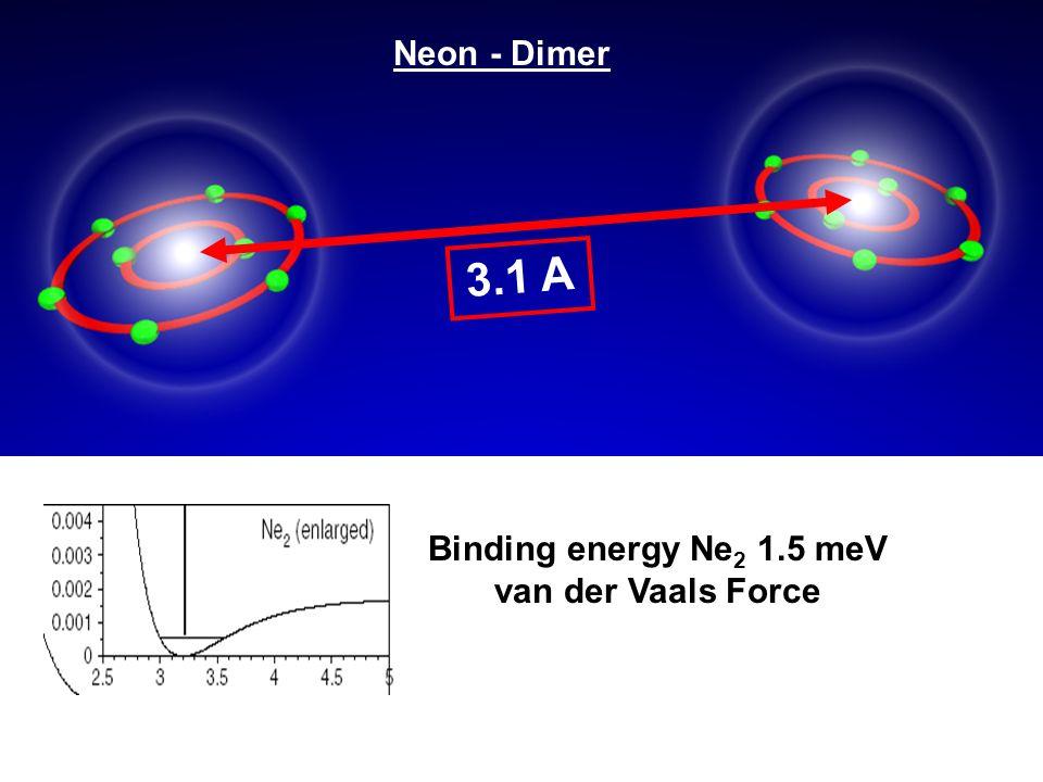 Neon - Dimer 3.1 A Binding energy Ne2 1.5 meV van der Vaals Force