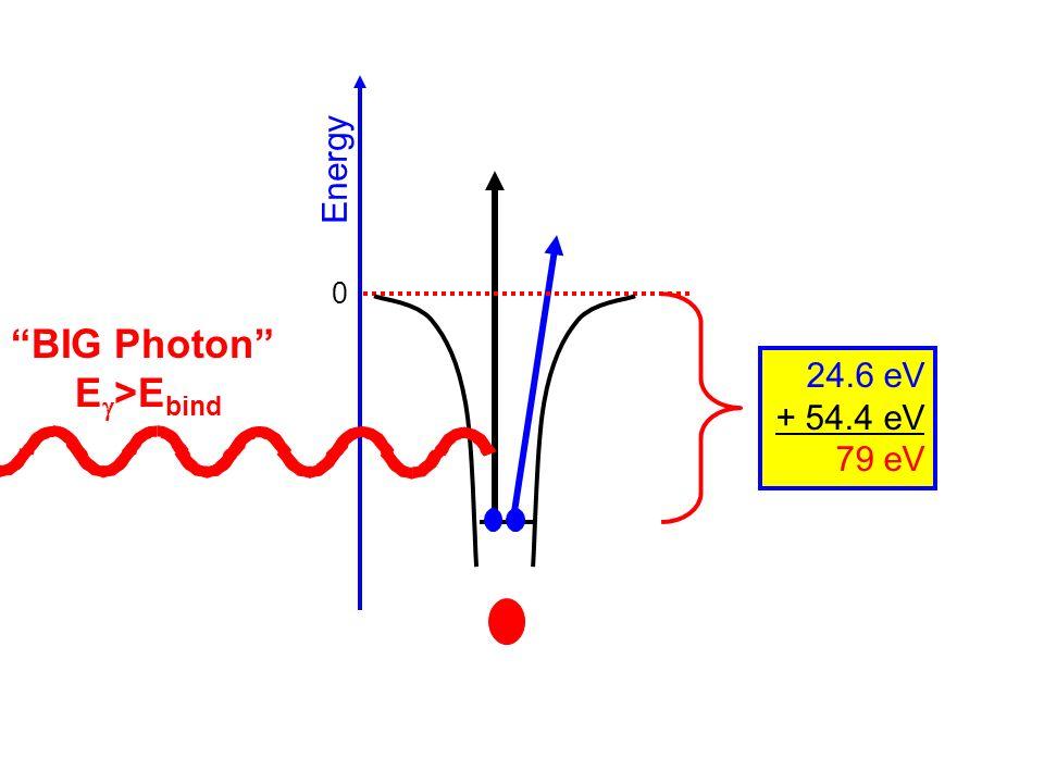 BIG Photon E>Ebind