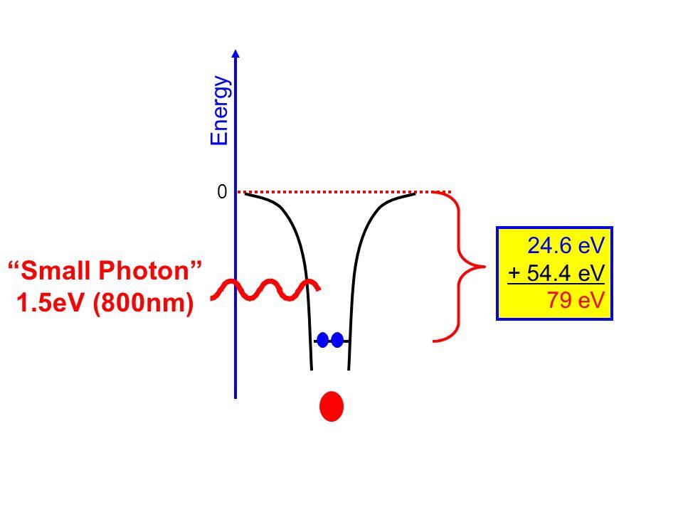 Energy 24.6 eV + 54.4 eV 79 eV Small Photon 1.5eV (800nm)