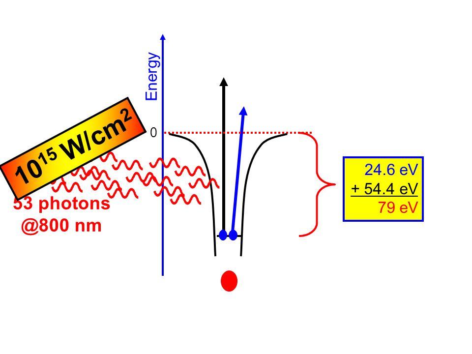 Energy 1015 W/cm2 24.6 eV + 54.4 eV 79 eV 53 photons @800 nm